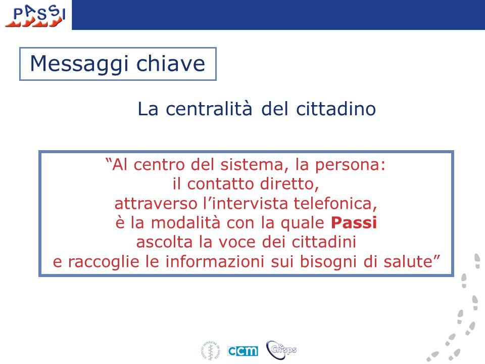 Al centro del sistema, la persona: il contatto diretto, attraverso lintervista telefonica, è la modalità con la quale Passi ascolta la voce dei cittadini e raccoglie le informazioni sui bisogni di salute Messaggi chiave La centralità del cittadino