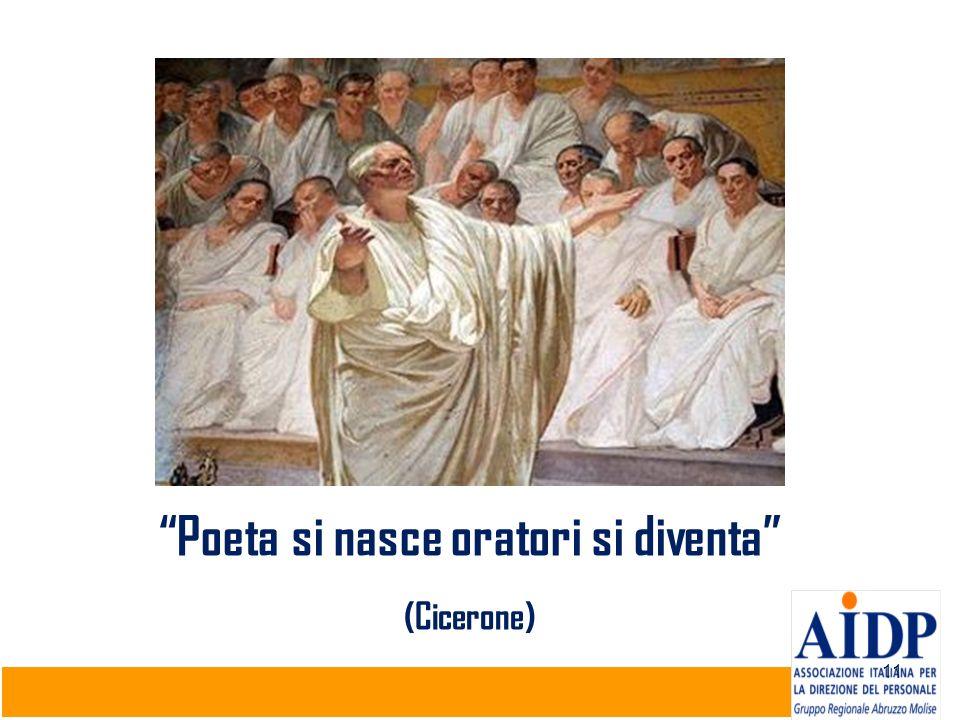 11 Poeta si nasce oratori si diventa (Cicerone)