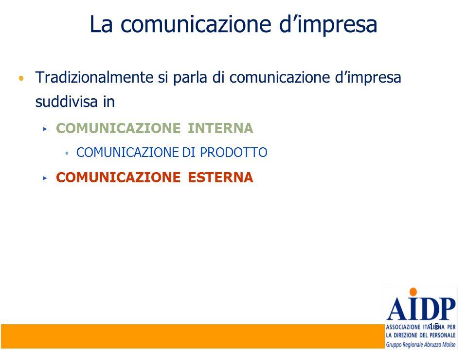 15 La comunicazione dimpresa Tradizionalmente si parla di comunicazione dimpresa suddivisa in COMUNICAZIONE INTERNA COMUNICAZIONE DI PRODOTTO COMUNICA