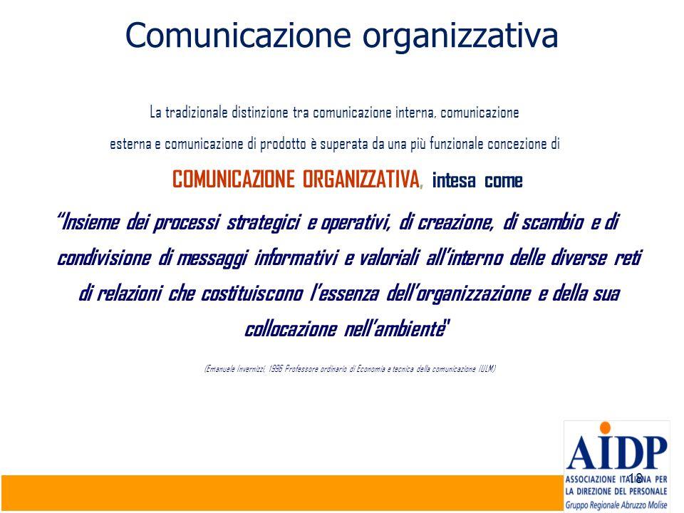 18 Comunicazione organizzativa La tradizionale distinzione tra comunicazione interna, comunicazione esterna e comunicazione di prodotto è superata da