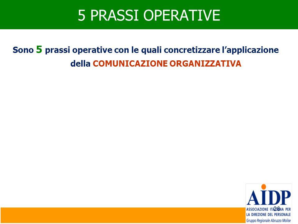26 5 PRASSI OPERATIVE Sono 5 prassi operative con le quali concretizzare lapplicazione della COMUNICAZIONE ORGANIZZATIVA
