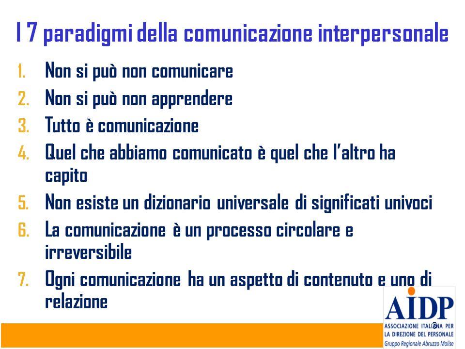 3 I 7 paradigmi della comunicazione interpersonale 1. Non si può non comunicare 2. Non si può non apprendere 3. Tutto è comunicazione 4. Quel che abbi