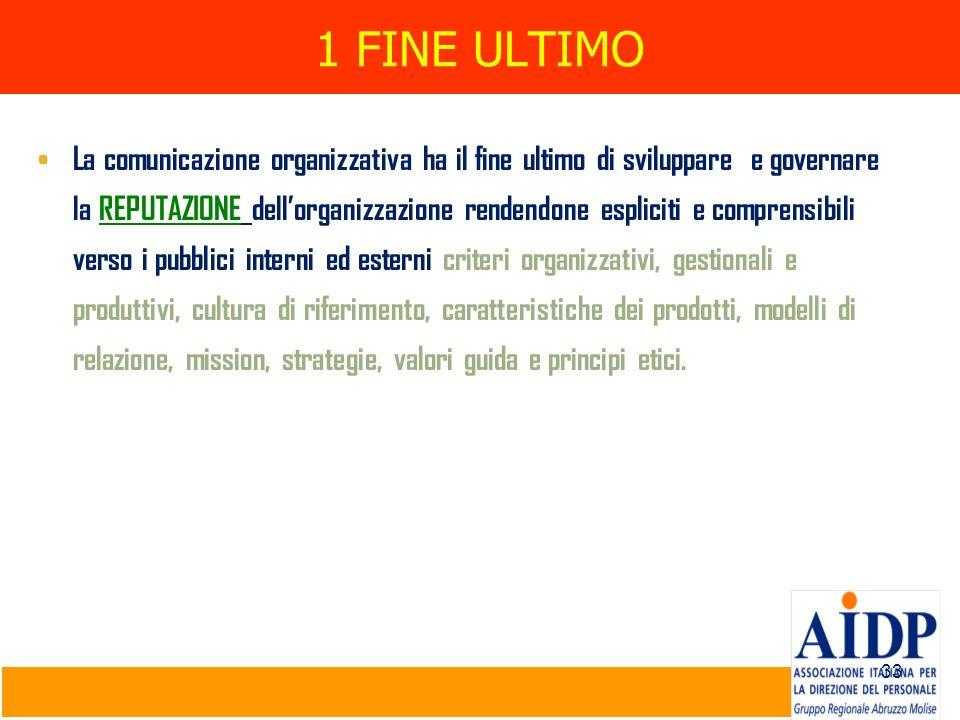 33 1 FINE ULTIMO La comunicazione organizzativa ha il fine ultimo di sviluppare e governare la REPUTAZIONE dellorganizzazione rendendone espliciti e c