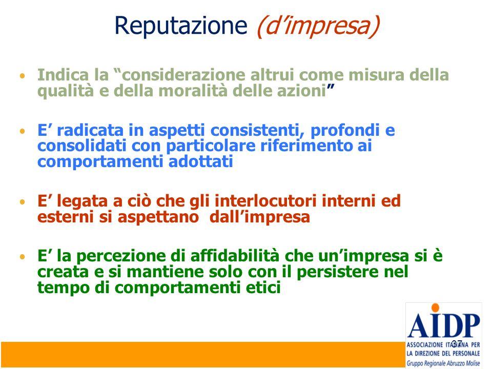 37 Reputazione (dimpresa) Indica la considerazione altrui come misura della qualità e della moralità delle azioni E radicata in aspetti consistenti, p