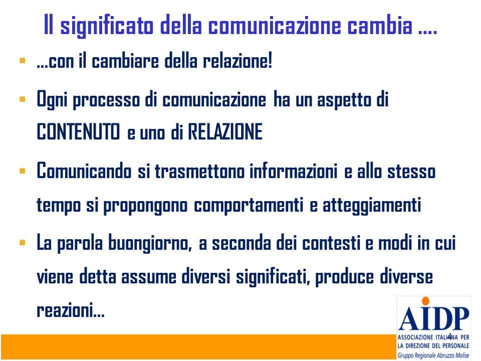 4 Il significato della comunicazione cambia …. …con il cambiare della relazione! Ogni processo di comunicazione ha un aspetto di CONTENUTO e uno di RE