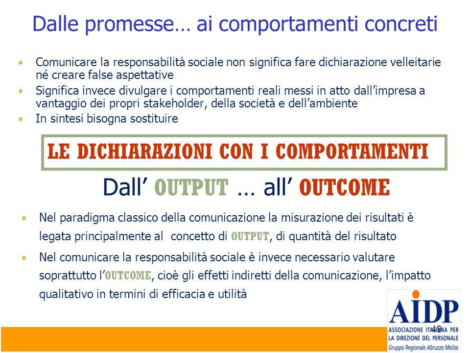 49 Dalle promesse… ai comportamenti concreti Comunicare la responsabilità sociale non significa fare dichiarazione velleitarie né creare false aspetta