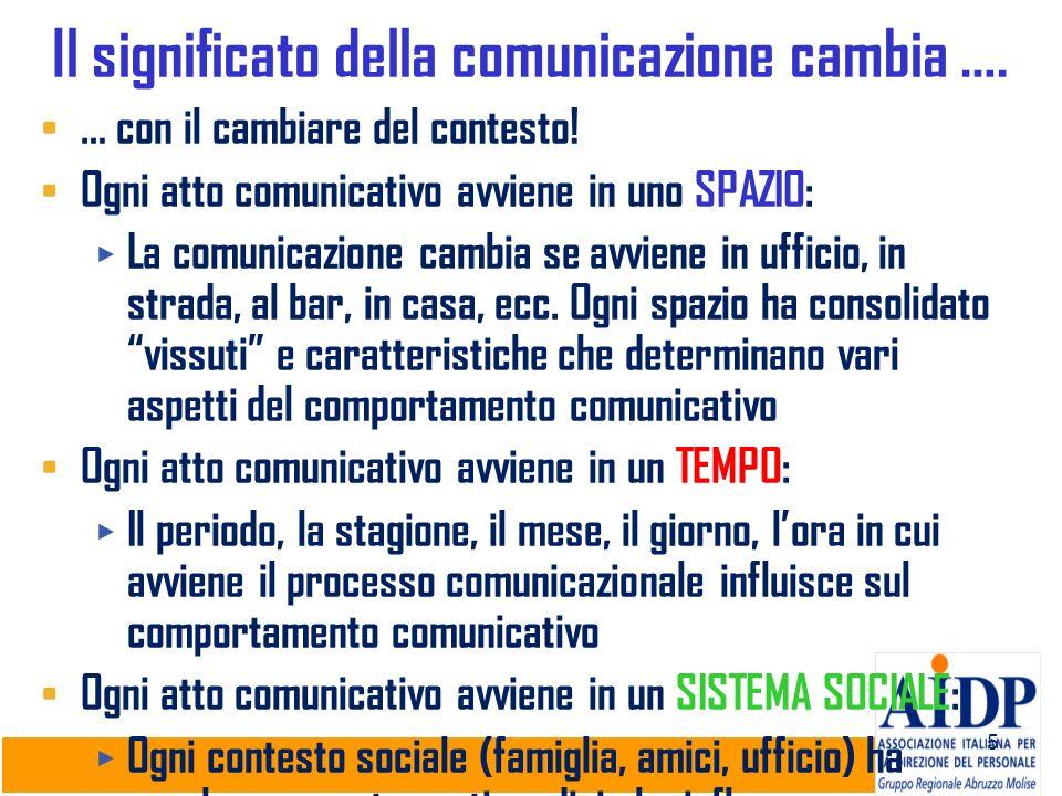 5 Il significato della comunicazione cambia …. … con il cambiare del contesto! Ogni atto comunicativo avviene in uno SPAZIO: La comunicazione cambia s