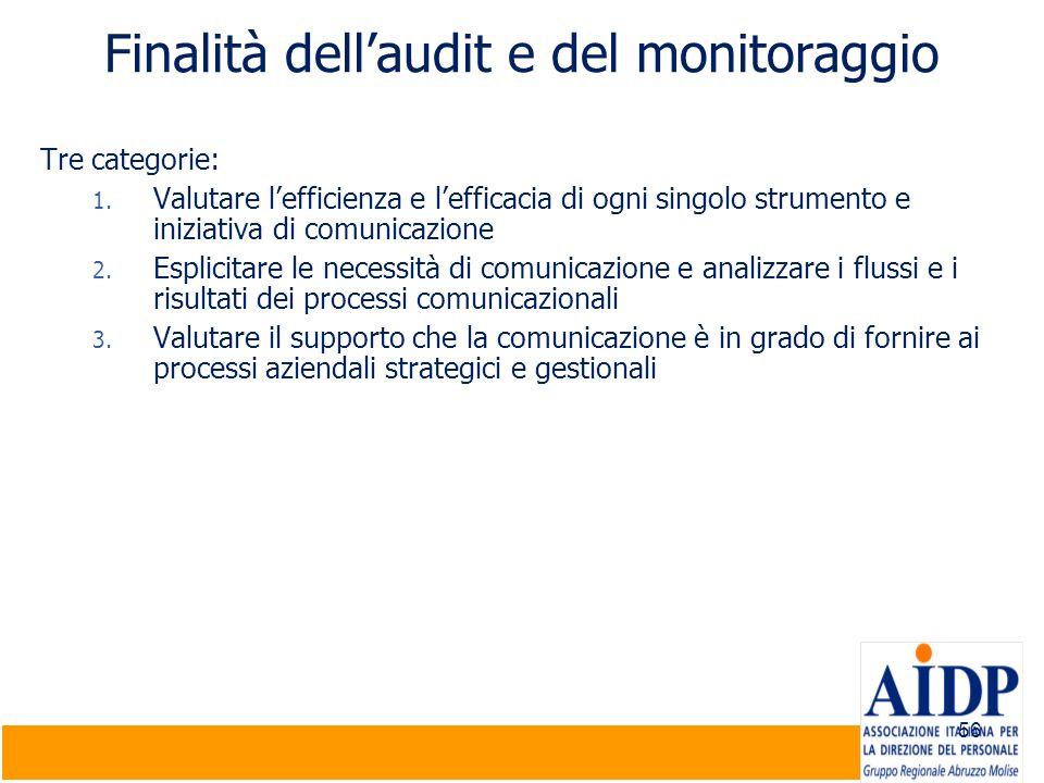 56 Finalità dellaudit e del monitoraggio Tre categorie: 1. Valutare lefficienza e lefficacia di ogni singolo strumento e iniziativa di comunicazione 2