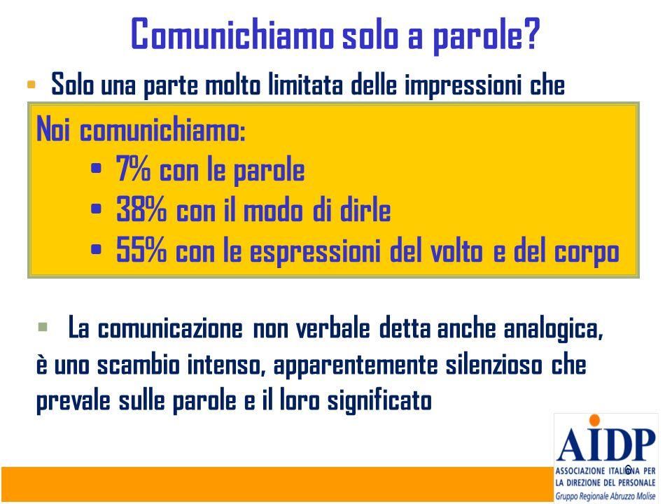 6 Comunichiamo solo a parole? Solo una parte molto limitata delle impressioni che riceviamo nella relazione con gli altri deriva dalla comunicazione v