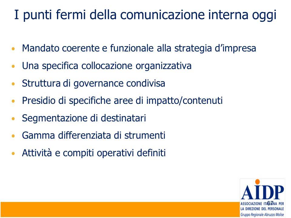 67 I punti fermi della comunicazione interna oggi Mandato coerente e funzionale alla strategia dimpresa Una specifica collocazione organizzativa Strut
