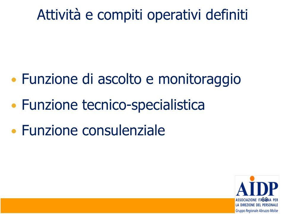 68 Attività e compiti operativi definiti Funzione di ascolto e monitoraggio Funzione tecnico-specialistica Funzione consulenziale