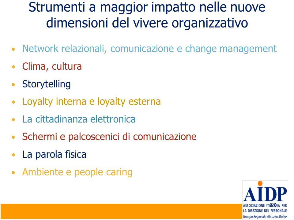69 Strumenti a maggior impatto nelle nuove dimensioni del vivere organizzativo Network relazionali, comunicazione e change management Clima, cultura S
