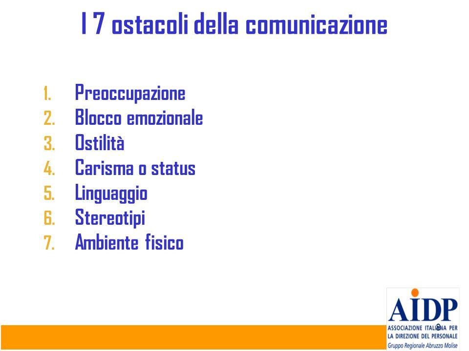 8 I 7 ostacoli della comunicazione 1. Preoccupazione 2. Blocco emozionale 3. Ostilità 4. Carisma o status 5. Linguaggio 6. Stereotipi 7. Ambiente fisi