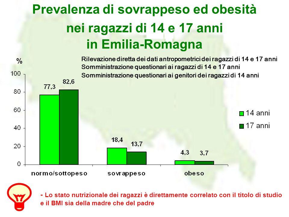 Prevalenza di sovrappeso ed obesità distinto per sesso nei ragazzi di 14 e 17 anni in Emilia-Romagna 14 anni maschi 14 anni femmine 17 anni maschi 17 anni femmine % 14 anni 17 anni