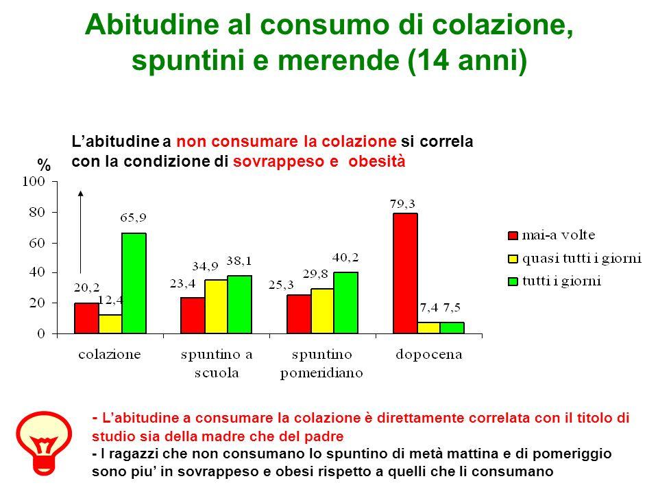 Abitudine al consumo di colazione, spuntini e merende (14 anni) Labitudine a non consumare la colazione si correla con la condizione di sovrappeso e o