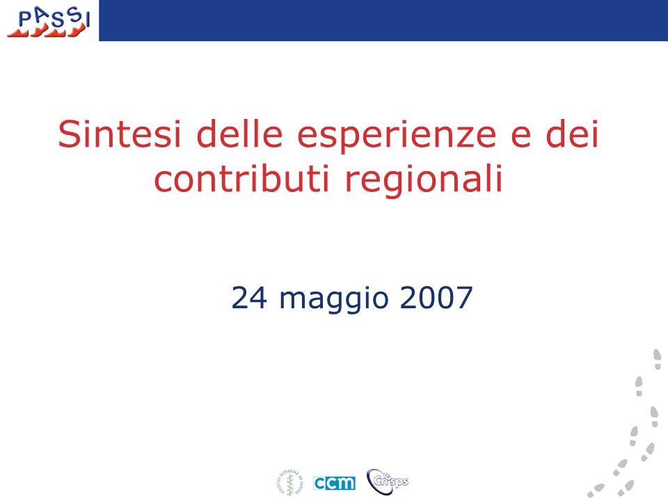 Sintesi delle esperienze e dei contributi regionali 24 maggio 2007