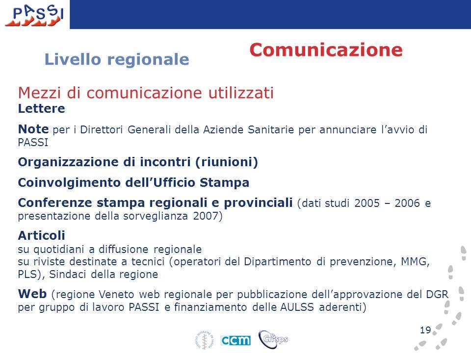 19 Comunicazione Mezzi di comunicazione utilizzati Lettere Note per i Direttori Generali della Aziende Sanitarie per annunciare lavvio di PASSI Organi