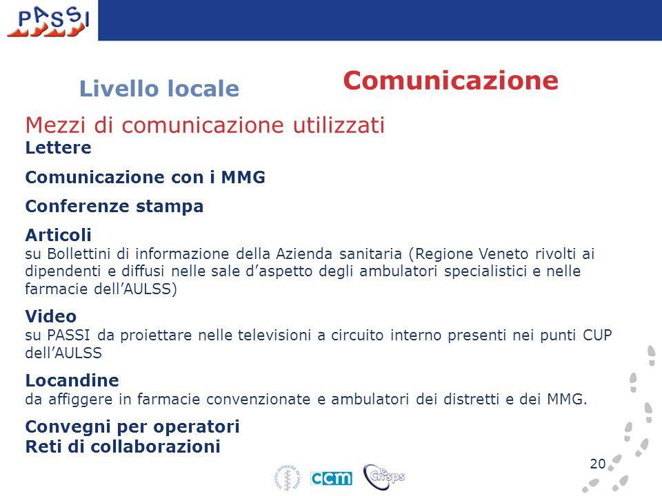20 Comunicazione Livello locale Mezzi di comunicazione utilizzati Lettere Comunicazione con i MMG Conferenze stampa Articoli su Bollettini di informaz