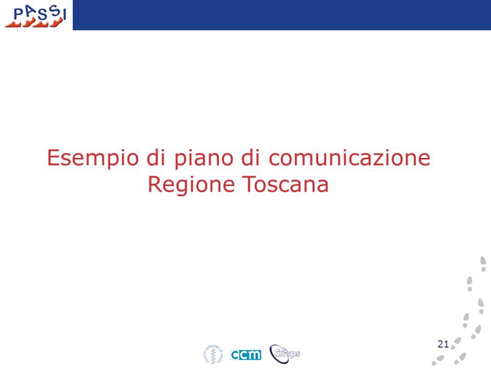 21 Esempio di piano di comunicazione Regione Toscana