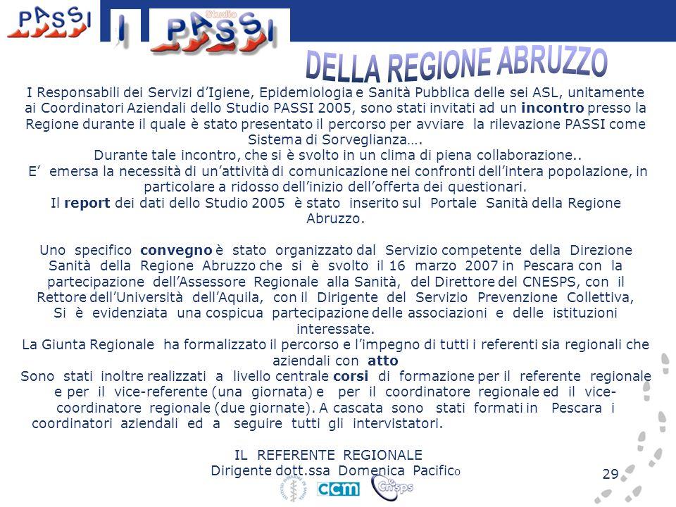 29 I Responsabili dei Servizi dIgiene, Epidemiologia e Sanità Pubblica delle sei ASL, unitamente ai Coordinatori Aziendali dello Studio PASSI 2005, so