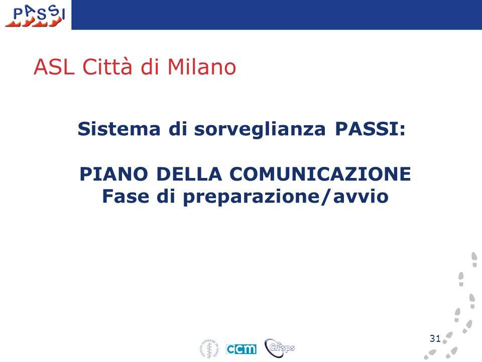 31 Sistema di sorveglianza PASSI: PIANO DELLA COMUNICAZIONE Fase di preparazione/avvio ASL Città di Milano