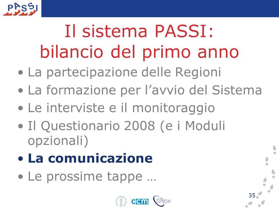 35 La partecipazione delle Regioni La formazione per lavvio del Sistema Le interviste e il monitoraggio Il Questionario 2008 (e i Moduli opzionali) La comunicazione Le prossime tappe … Il sistema PASSI: bilancio del primo anno