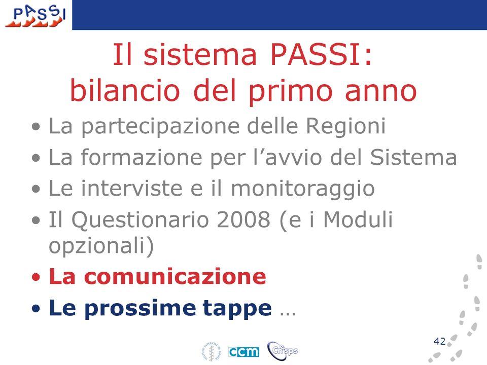 42 La partecipazione delle Regioni La formazione per lavvio del Sistema Le interviste e il monitoraggio Il Questionario 2008 (e i Moduli opzionali) La