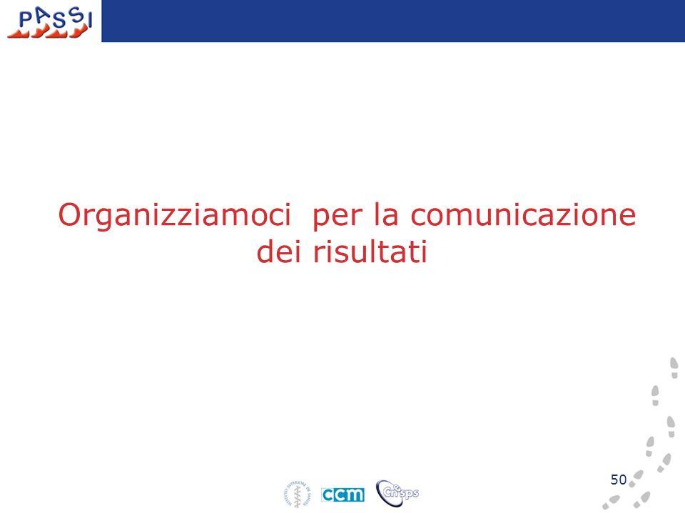 50 Organizziamoci per la comunicazione dei risultati