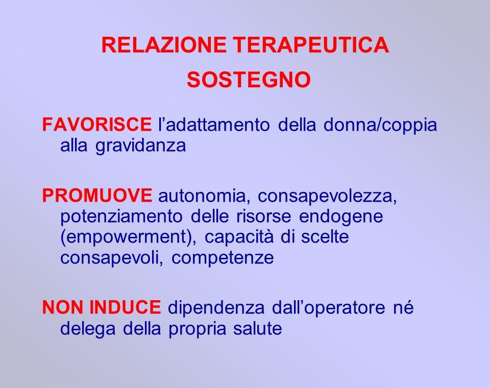 RELAZIONE TERAPEUTICA FAVORISCE ladattamento della donna/coppia alla gravidanza PROMUOVE autonomia, consapevolezza, potenziamento delle risorse endoge