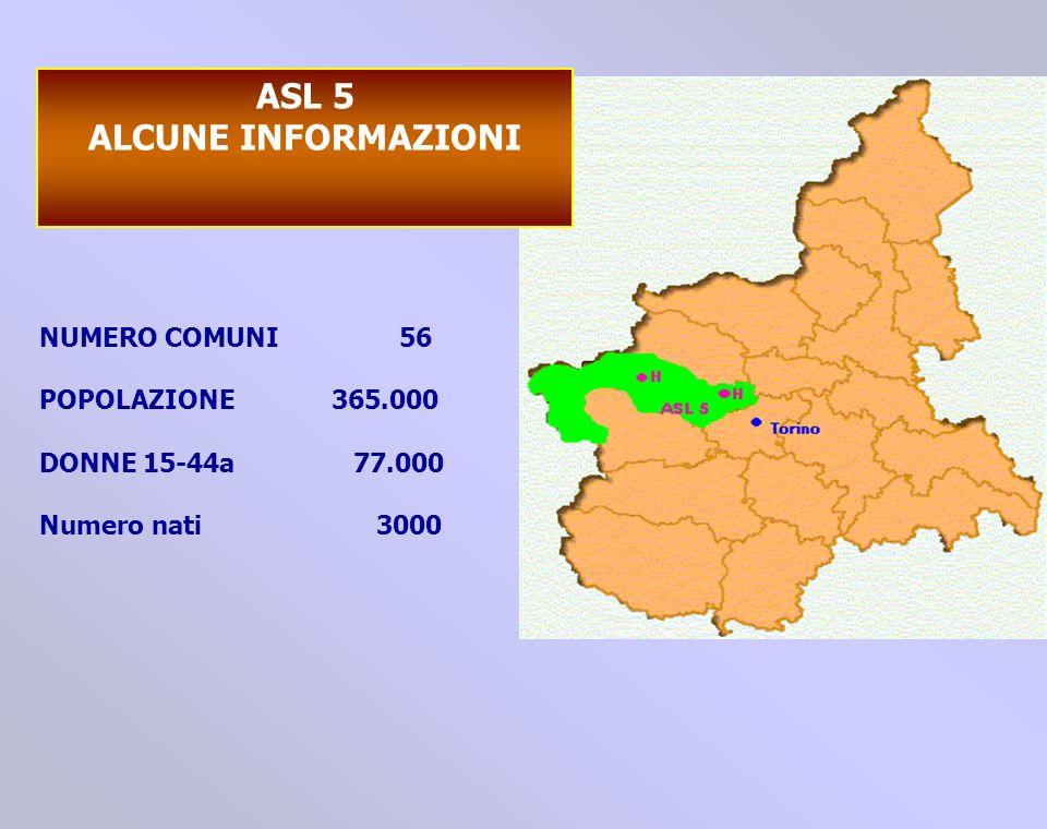 ASL 5 ALCUNE INFORMAZIONI NUMERO COMUNI 56 POPOLAZIONE 365.000 DONNE 15-44a 77.000 Numero nati 3000