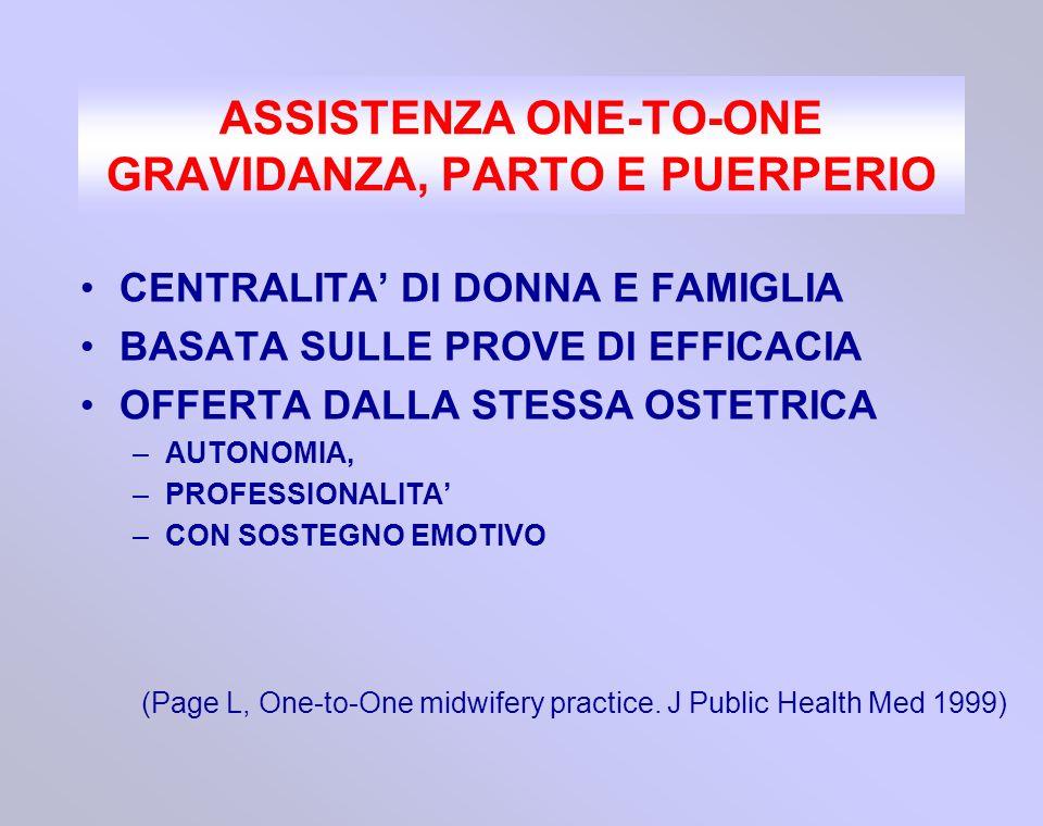 ASSISTENZA ONE-TO-ONE GRAVIDANZA, PARTO E PUERPERIO CENTRALITA DI DONNA E FAMIGLIA BASATA SULLE PROVE DI EFFICACIA OFFERTA DALLA STESSA OSTETRICA –AUT