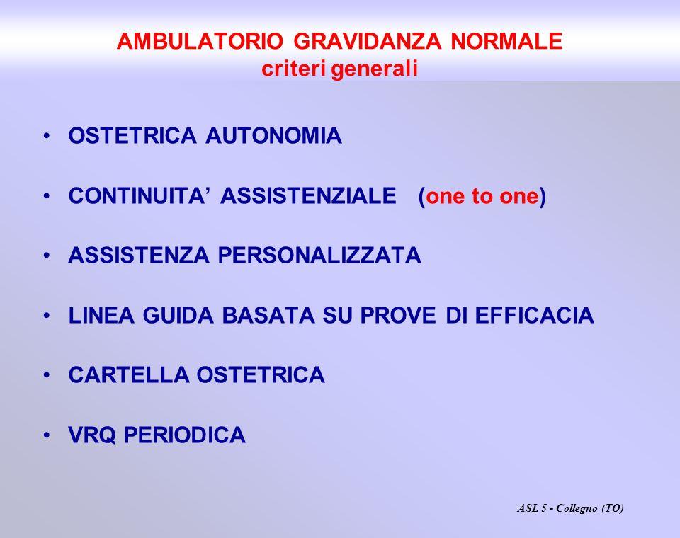 AMBULATORIO GRAVIDANZA NORMALE criteri generali OSTETRICA AUTONOMIA CONTINUITA ASSISTENZIALE (one to one) ASSISTENZA PERSONALIZZATA LINEA GUIDA BASATA