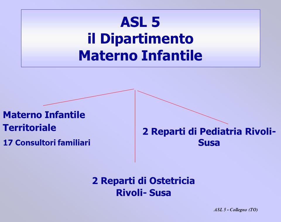 ASL 5 il Dipartimento Materno Infantile Materno Infantile Territoriale 17 Consultori familiari 2 Reparti di Ostetricia Rivoli- Susa 2 Reparti di Pedia
