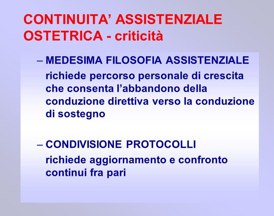 –MEDESIMA FILOSOFIA ASSISTENZIALE richiede percorso personale di crescita che consenta labbandono della conduzione direttiva verso la conduzione di so
