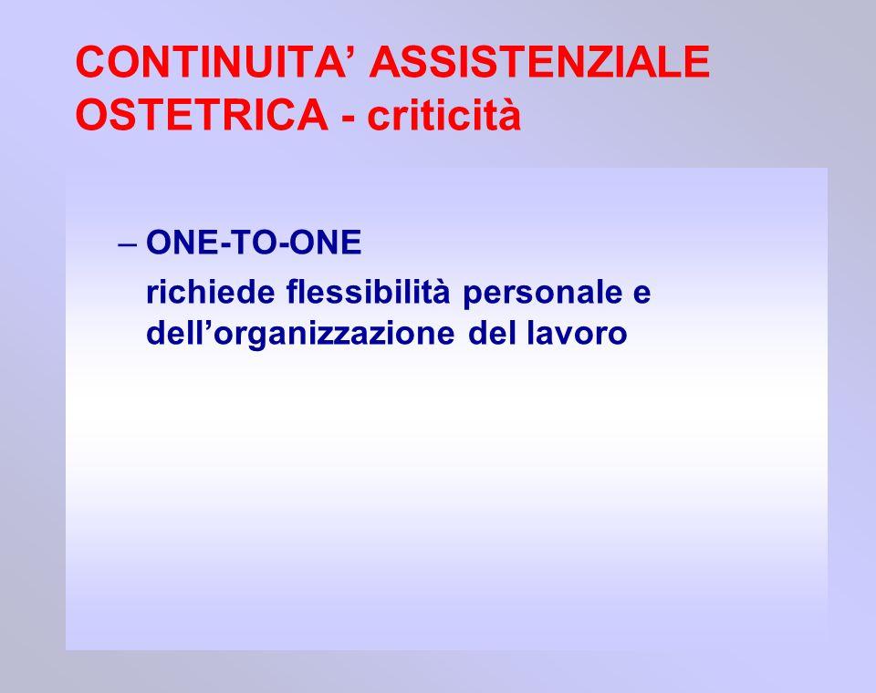 –ONE-TO-ONE richiede flessibilità personale e dellorganizzazione del lavoro CONTINUITA ASSISTENZIALE OSTETRICA - criticità