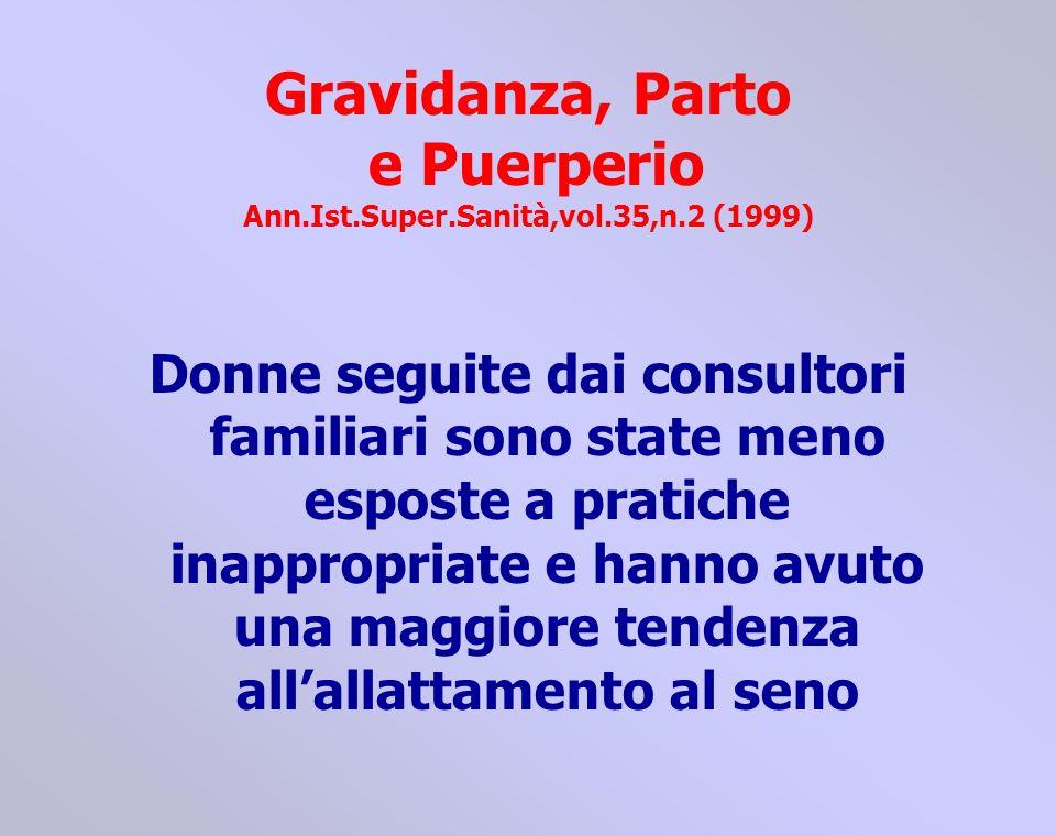 offerta Offerta DI servizi Servizi IN offerta Diapositiva concessa dalla D.ssa Ghiotti