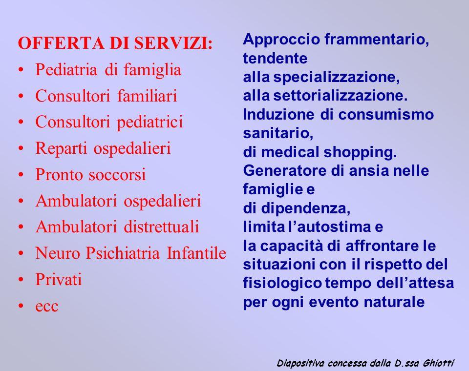 CONTINUITA ASSISTENZIALE OSTETRICA DOMICILIO OSPEDALE (DomOs) UNA OSTETRICA COLLOQUI IN GRAVIDANZA CORSO DI ACCOMPAGNAMENTO ALLA NASCITA PIANO ASSISTENZIALE PERSONALIZZATO SCELTA DEL PEDIATRA REPERIBILITÀ PER L OSTETRICA (38 +0 41 +6 settimane) ASSISTENZA A TRAVAGLIO, PARTO (domicilio-ospedale) CONTROLLI DI MADRE E BAMBINO (domicilio-consultorio) VRQ DELLASSISTENZA ASL 5 - Collegno (TO)