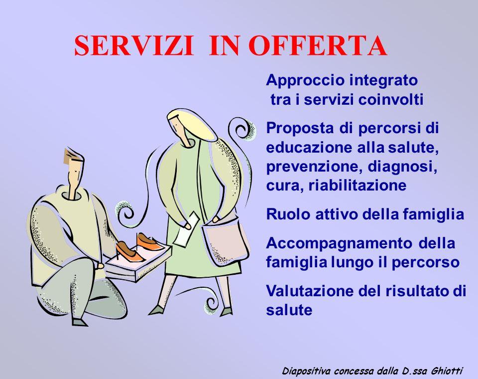 SERVIZI IN OFFERTA Approccio integrato tra i servizi coinvolti Proposta di percorsi di educazione alla salute, prevenzione, diagnosi, cura, riabilitaz