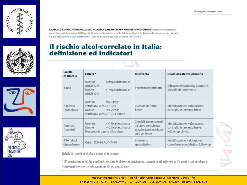Osservatorio Nazionale Alcol - World Health Organization Collaborating Centre for RESEARCH and HEALTH PROMOTION on ALCOHOL and ALCOHOL- RELATED HEALTH PROBLEMS I giovani alcoldipendenti in Italia Nel 2006 i minori di 20 anni rappresentano l1,5% (0,7 % nel 2005) dellutenza dei servizi e i giovani fra i 20 e i 29 anni ne rappresentano il 13,5 % (11 % nel 2005).