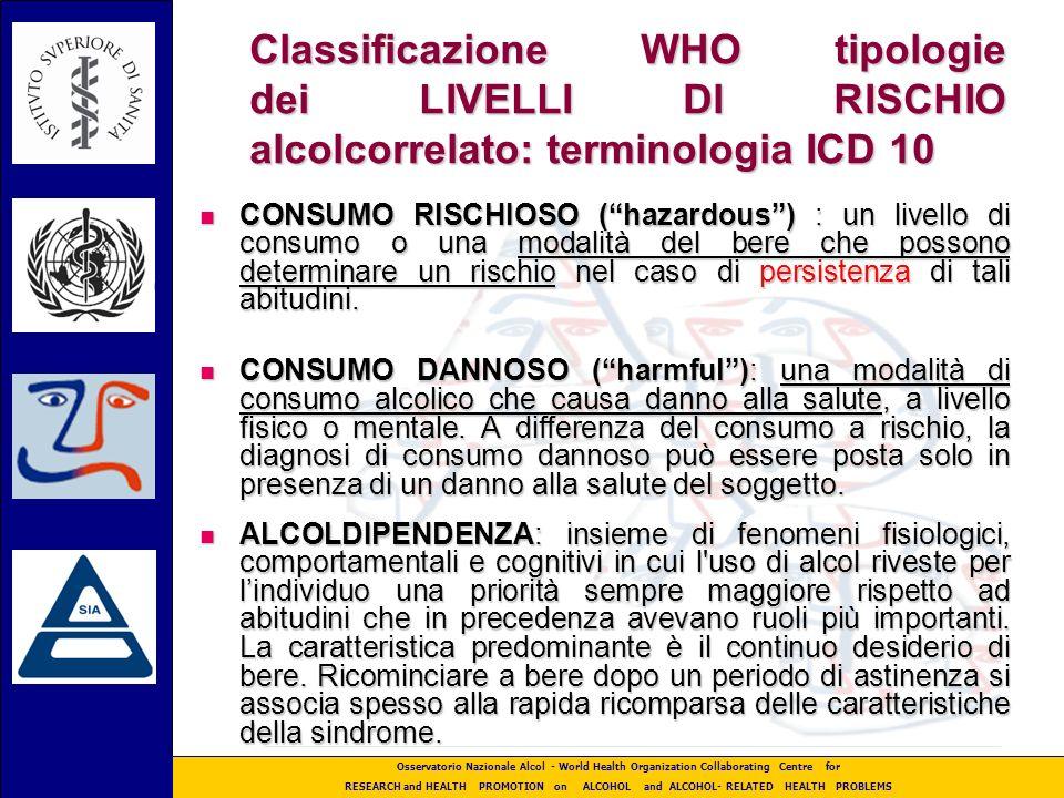 Osservatorio Nazionale Alcol - World Health Organization Collaborating Centre for RESEARCH and HEALTH PROMOTION on ALCOHOL and ALCOHOL- RELATED HEALTH PROBLEMS NUOVI UTENTINUOVI UTENTI