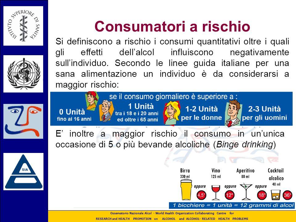 Osservatorio Nazionale Alcol - World Health Organization Collaborating Centre for RESEARCH and HEALTH PROMOTION on ALCOHOL and ALCOHOL- RELATED HEALTH PROBLEMS CRITICITA Chi identifica questi individui .