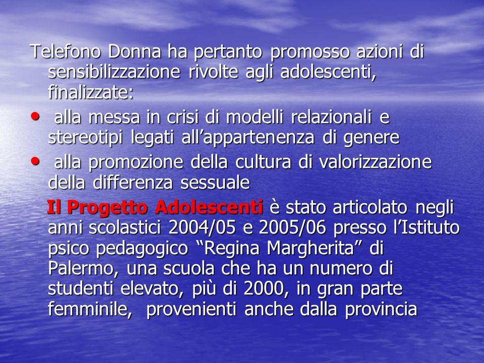 Telefono Donna ha pertanto promosso azioni di sensibilizzazione rivolte agli adolescenti, finalizzate: alla messa in crisi di modelli relazionali e st
