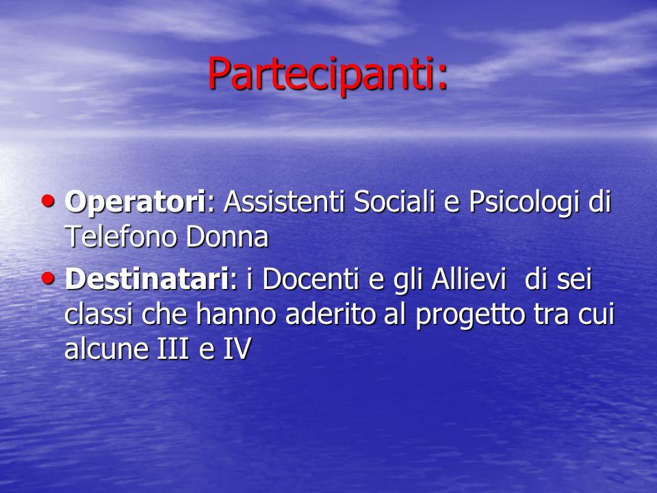 Partecipanti: Operatori: Assistenti Sociali e Psicologi di Telefono Donna Operatori: Assistenti Sociali e Psicologi di Telefono Donna Destinatari: i D