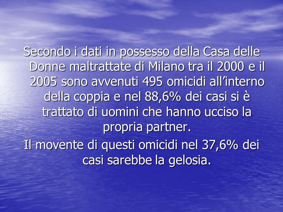 Secondo i dati in possesso della Casa delle Donne maltrattate di Milano tra il 2000 e il 2005 sono avvenuti 495 omicidi allinterno della coppia e nel