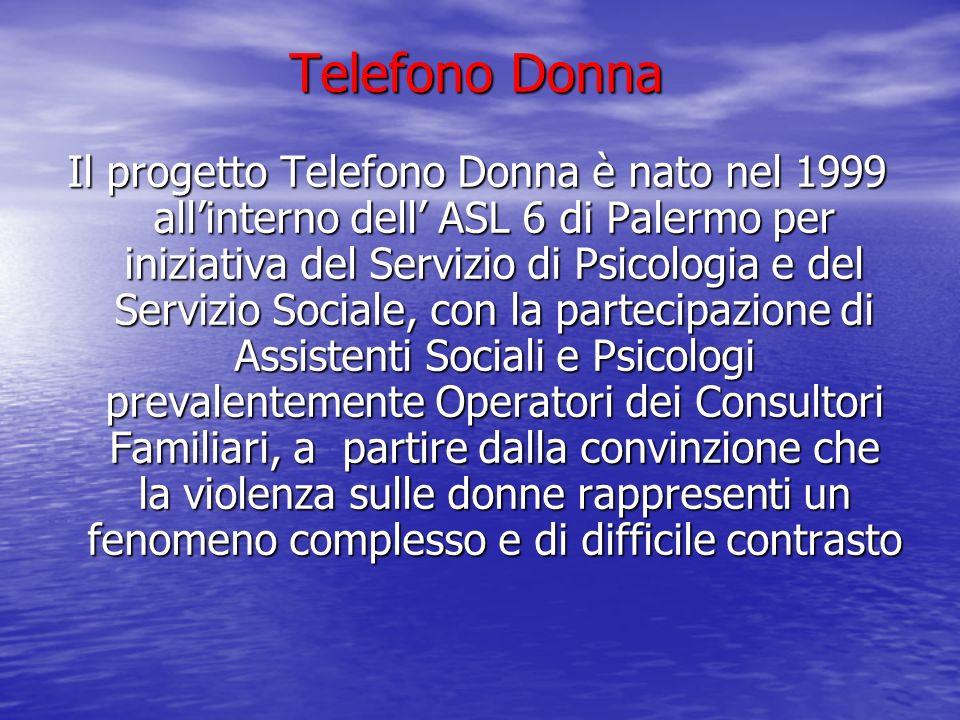 Telefono Donna Il progetto Telefono Donna è nato nel 1999 allinterno dell ASL 6 di Palermo per iniziativa del Servizio di Psicologia e del Servizio So