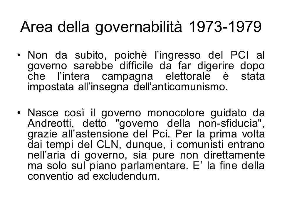 Area della governabilità 1973-1979 Non da subito, poichè lingresso del PCI al governo sarebbe difficile da far digerire dopo che lintera campagna elet