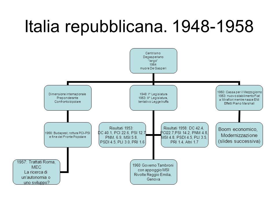 Italia repubblicana. 1948-1958 Centrismo Degasperiano largo 1954 muore De Gasperi Dimensione internazionale Preponderante Confronto bipolare 1956: Bud