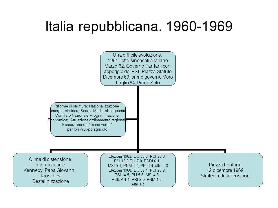 Italia repubblicana. 1960-1969 Una difficile evoluzione: 1961, lotte sindacali a Milano Marzo 62, Governo Fanfani con appoggio del PSI. Piazza Statuto