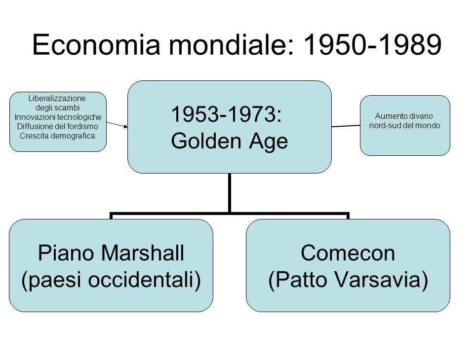 Economia mondiale: 1950-1989 Aumento divario nord-sud del mondo Liberalizzazione degli scambi Innovazioni tecnologiche Diffusione del fordismo Crescit
