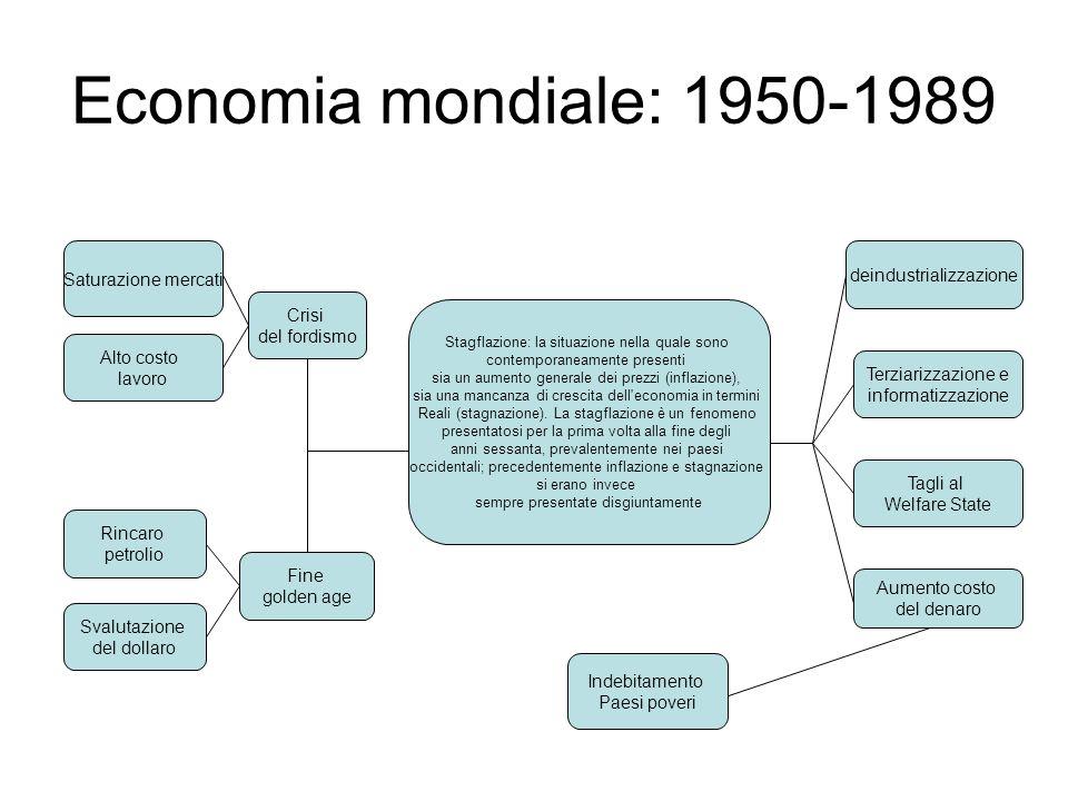 Economia mondiale: 1950-1989 Saturazione mercati Alto costo lavoro Rincaro petrolio Svalutazione del dollaro Fine golden age Crisi del fordismo Stagfl